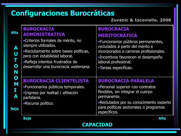 Configuraciones Burocráticas