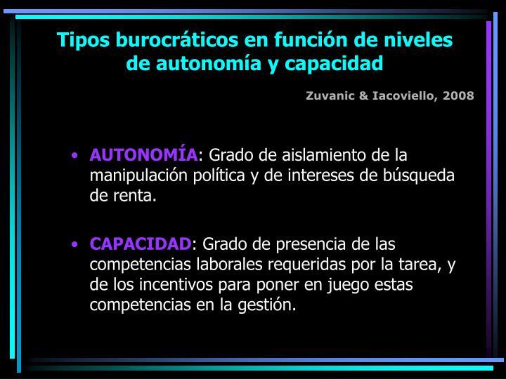 Tipos burocráticos en función de niveles de autonomía y capacidad