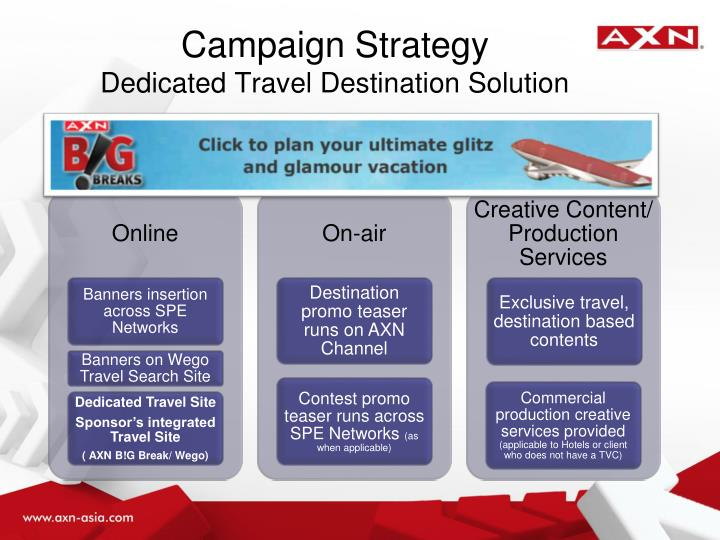Campaign strategy dedicated travel destination solution