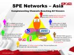 spe networks asia complementing channels reaching all viewers