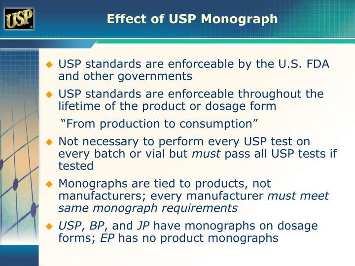 Effect of USP Monograph