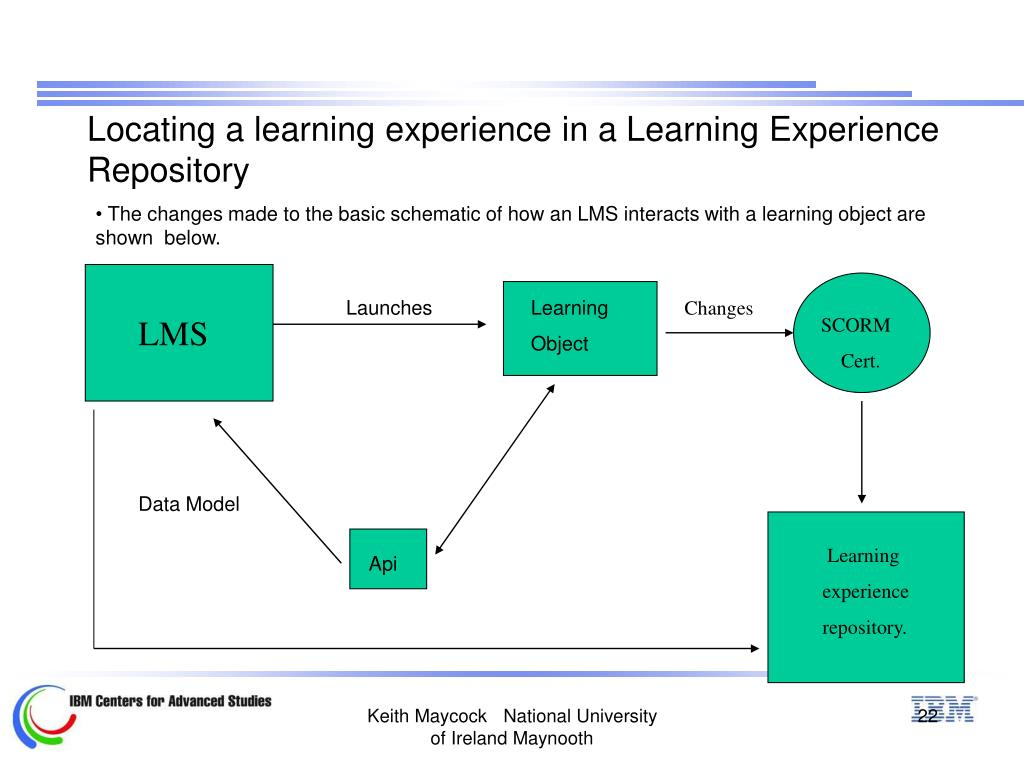 Locating a learning experience in a Learning Experience Repository