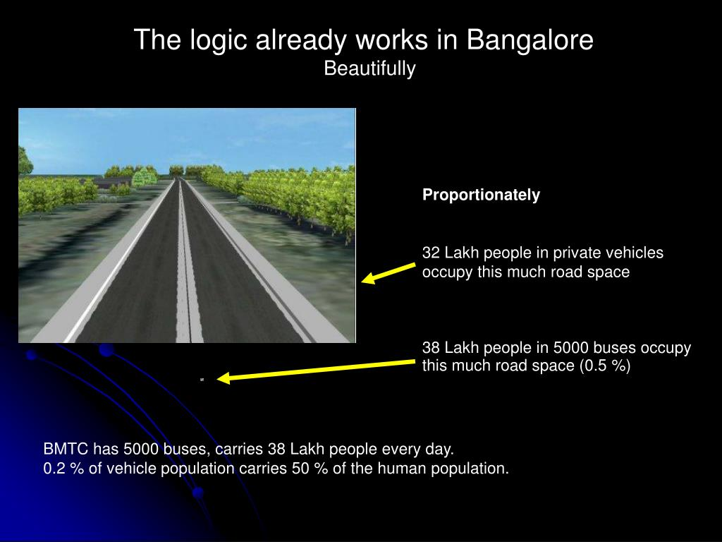 The logic already works in Bangalore