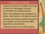symbolic frame33