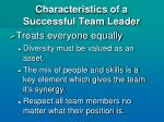 characteristics of a successful team leader10