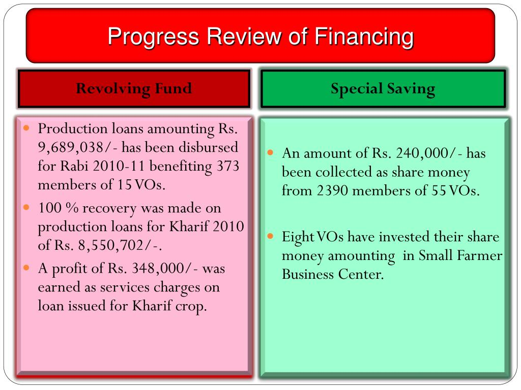 Progress Review of Financing