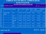ashraf sugar mills ashrafabad bahawalpur14