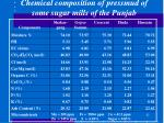 chemical composition of pressmud of some sugar mills of the punjab