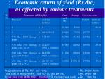 economic return of yield rs ha as affected by various treatments