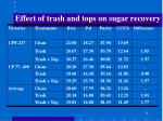 effect of trash and tops on sugar recovery