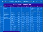 kamalia sugar mills limited kamalia