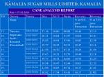 kamalia sugar mills limited kamalia18