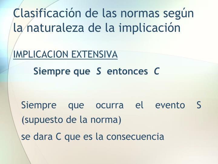Clasificación de las normas según la naturaleza de la implicación