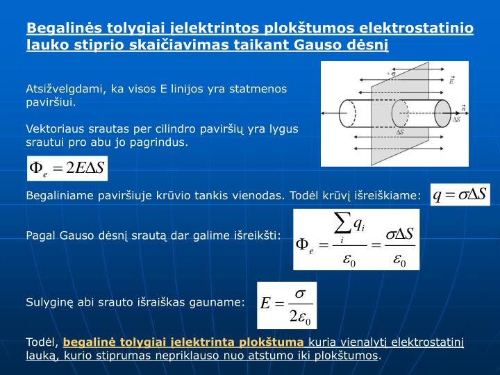 Begalinės tolygiai įelektrintos plokštumos elektrostatinio