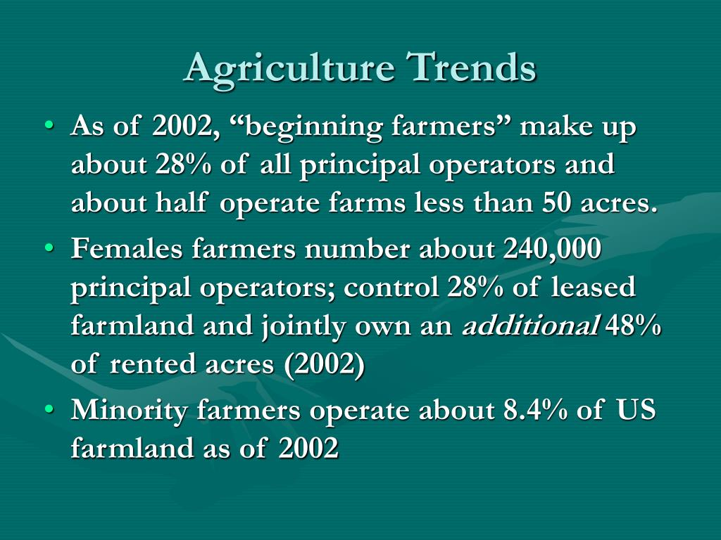 Agriculture Trends
