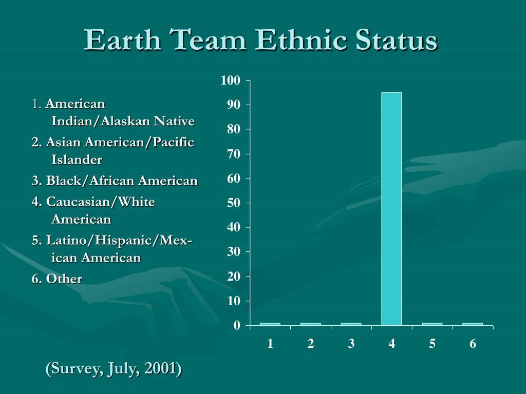 Earth Team Ethnic Status