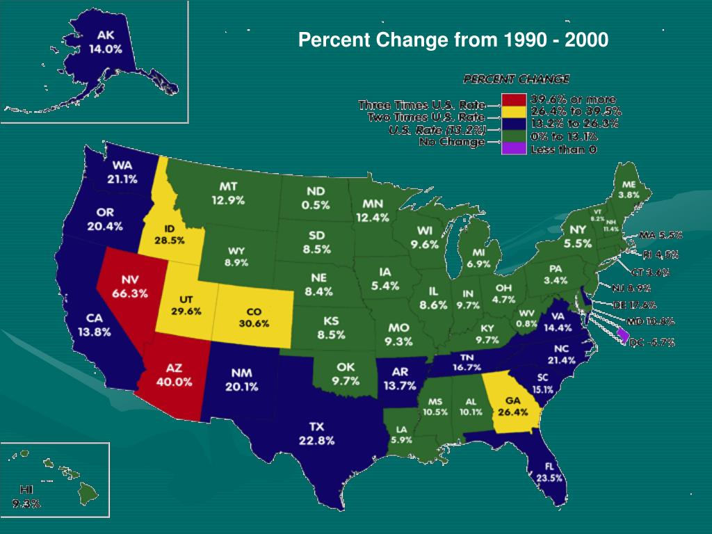 Percent Change from 1990 - 2000