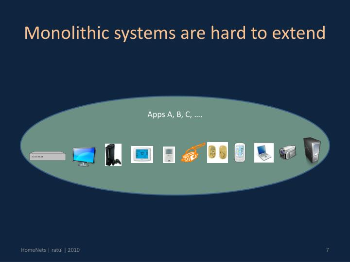 Monolithic systems are hard to extend