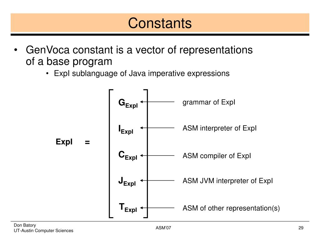 grammar of ExpI