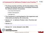 a framework for software product line practice sm