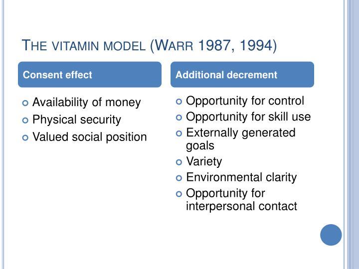 The vitamin model (