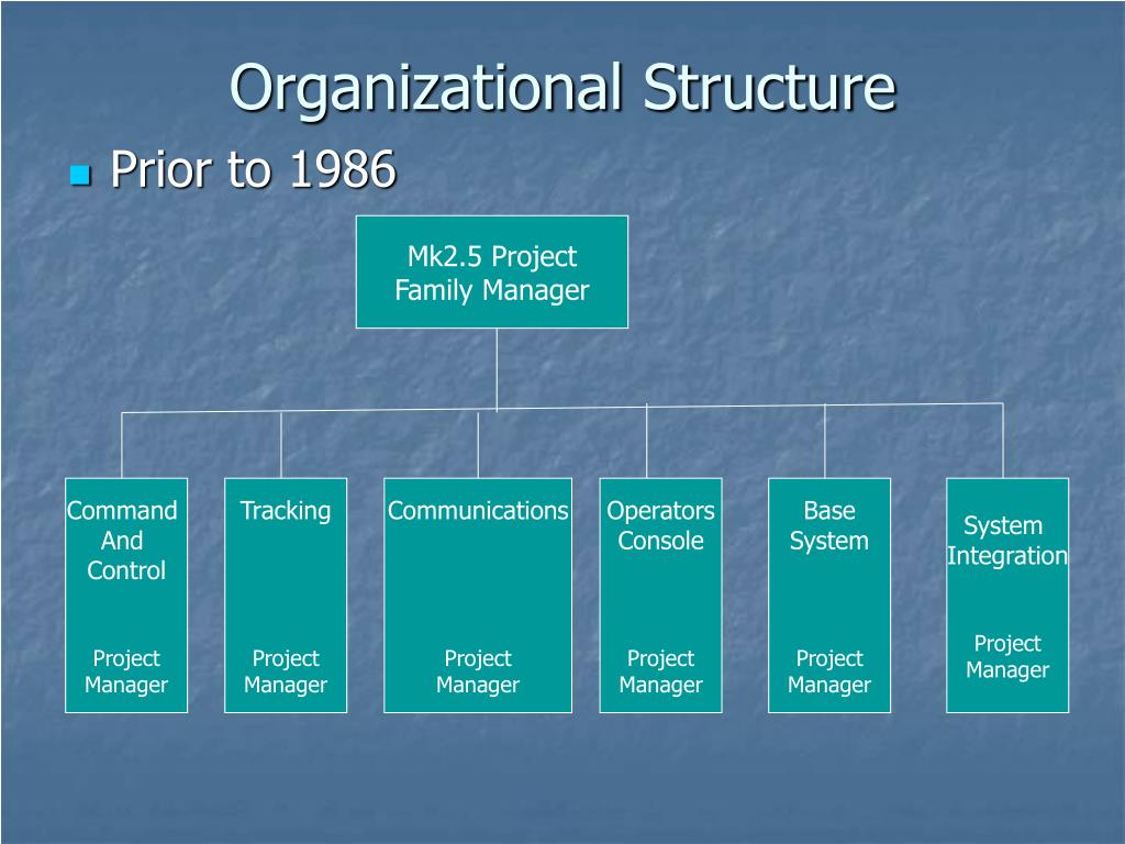7 eleven organizational structure Of the 6,000 stores the company operates and franchises in the united states, close to 4,800 are franchised 7-eleven licensees and affiliates operate approximately 31,400 7-eleven and other convenience stores in countries including japan, taiwan, thailand, south korea, china, hong kong, malaysia, mexico, singapore, australia, philippines.