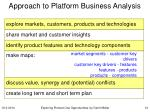 approach to platform business analysis