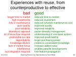 experiences with reuse from counterproductive to effective