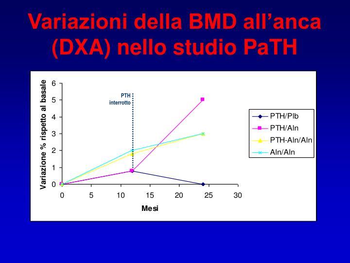 Variazioni della BMD all'anca (DXA) nello studio PaTH