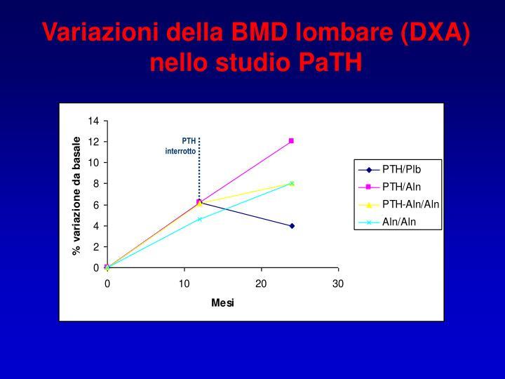 Variazioni della BMD lombare (DXA) nello studio PaTH
