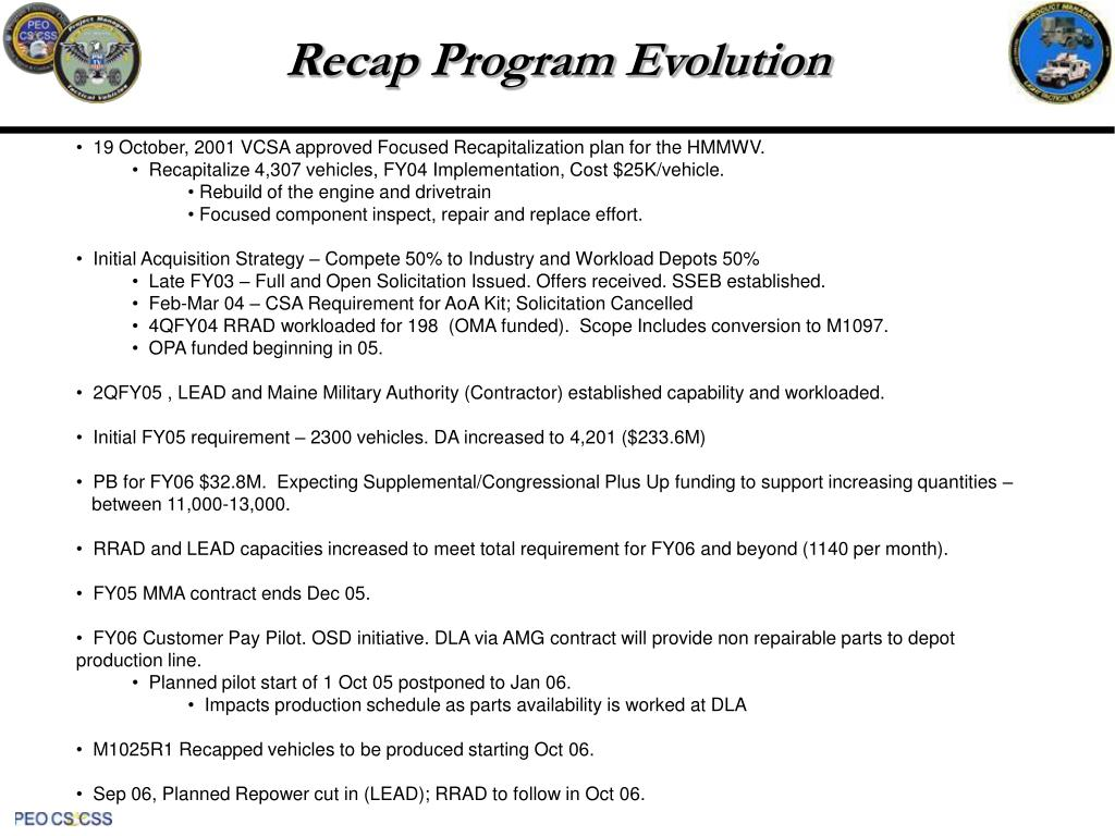 Recap Program Evolution