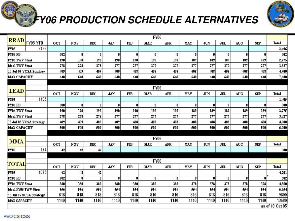 FY06 PRODUCTION SCHEDULE ALTERNATIVES