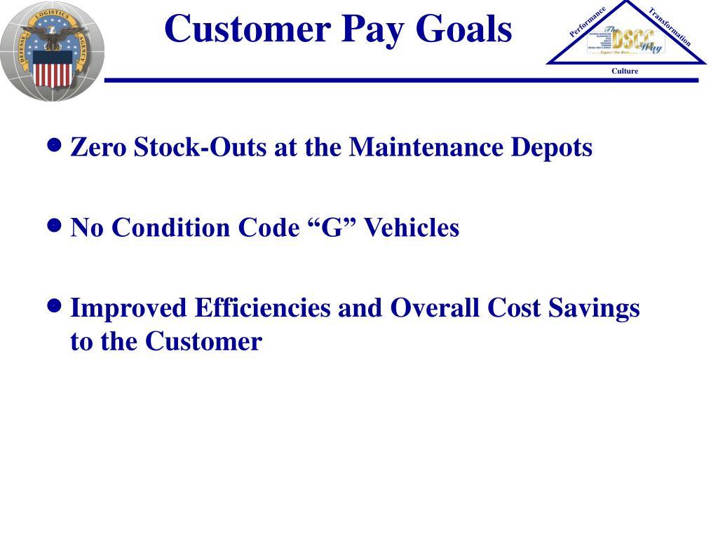 Customer Pay Goals