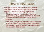 effect of time frame37