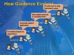 how guidance evolves