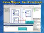 vertical mapping data center design15