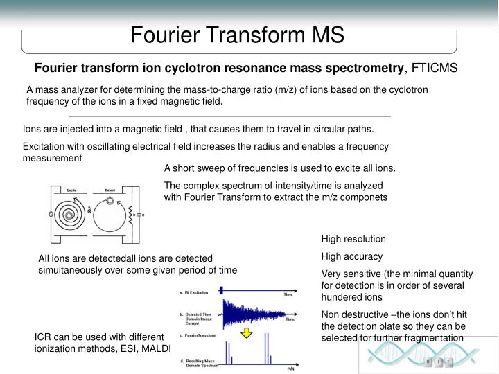Fourier Transform MS