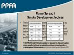 flame spread smoke development indices