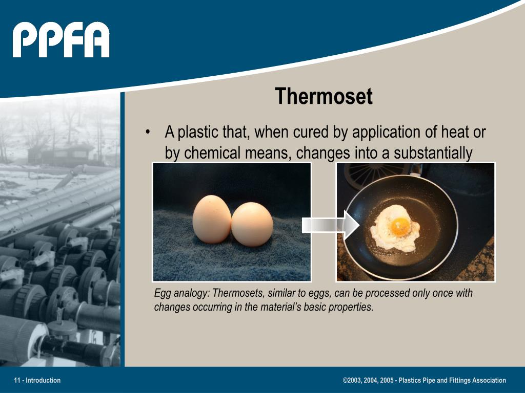 Egg analogy: Thermosets, similar to eggs, can be processed only once with changes occurring in the material's basic properties.