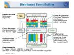 distributed event builder