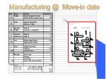 manufacturing @ move in date