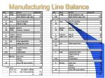 manufacturing line balance