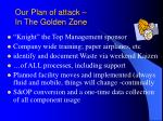 our plan of attack in the golden zone