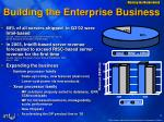 building the enterprise business