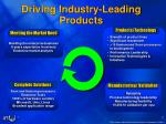 driving industry leading products