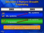 itanium 2 platform breadth expanding