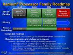 itanium processor family roadmap