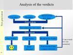 analysis of the verdicts31