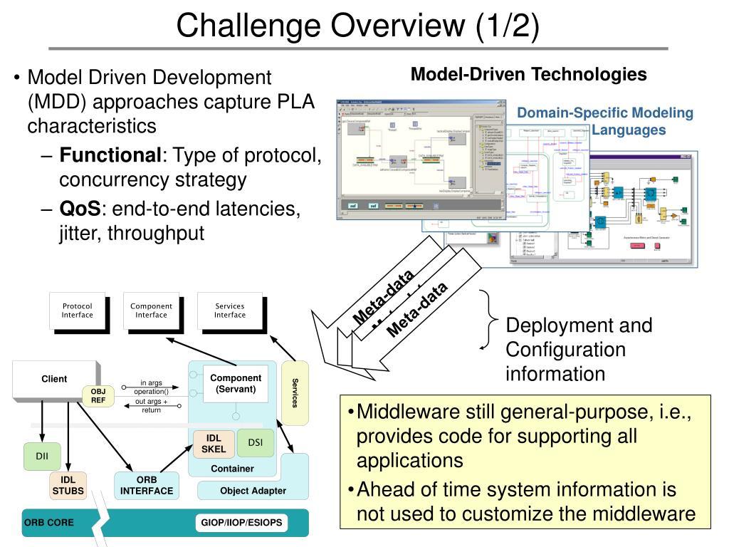 Model-Driven Technologies