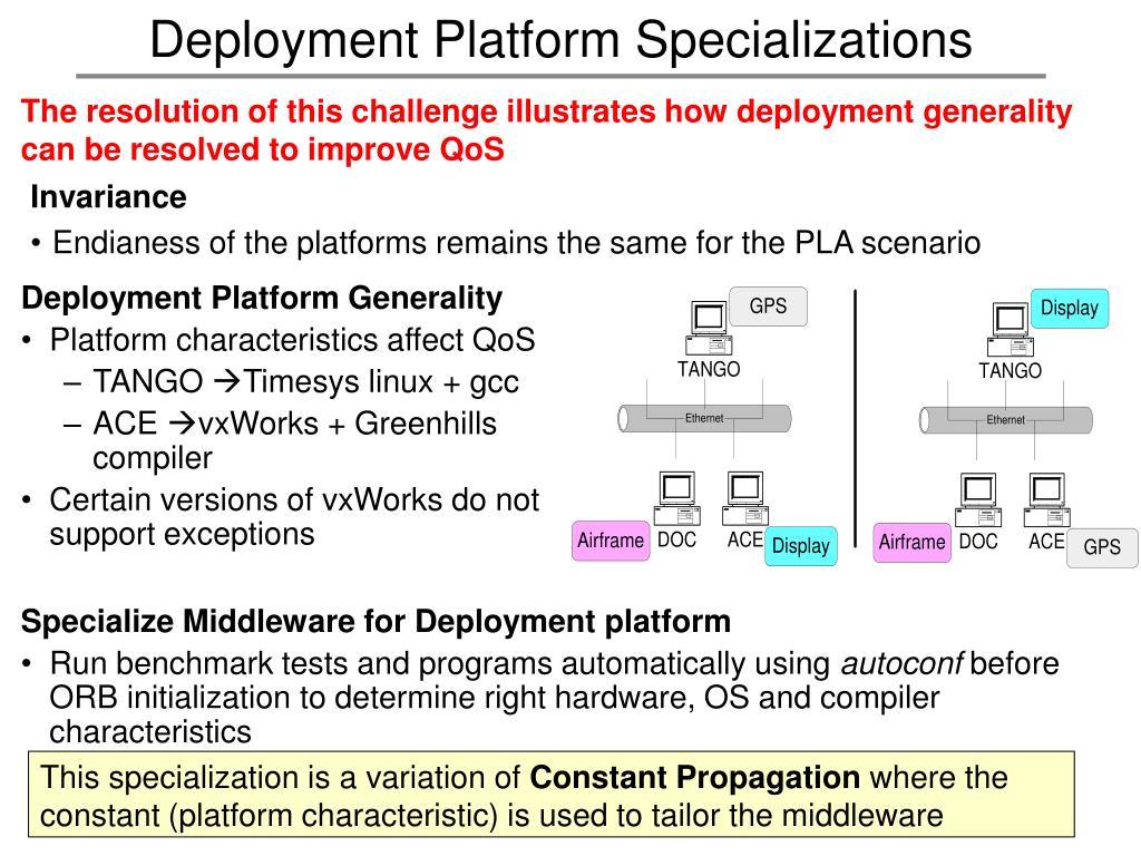 Deployment Platform Specializations